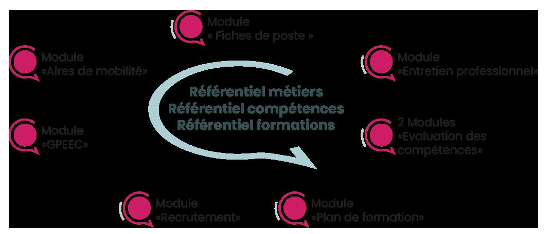LHRH_conseil-cabinet-recrutement-yvelines-ile-de-france-ressources-humaines-collectivites-publiques-mouvital_13